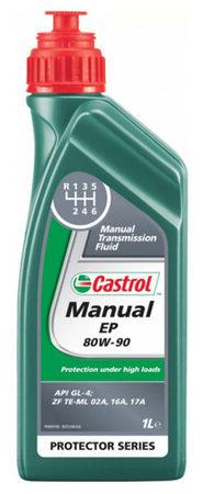 CASTROL EP 80W-90